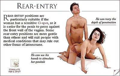 Sex position name and photo